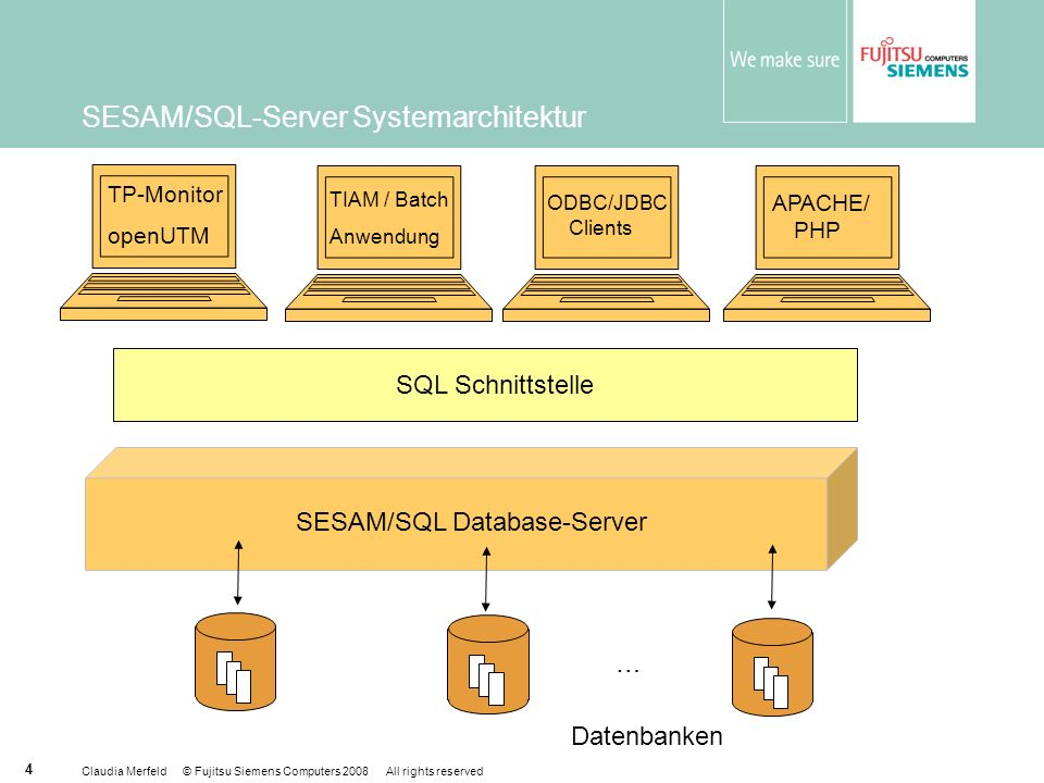SESAM/SQL-Server Systemarchitektur