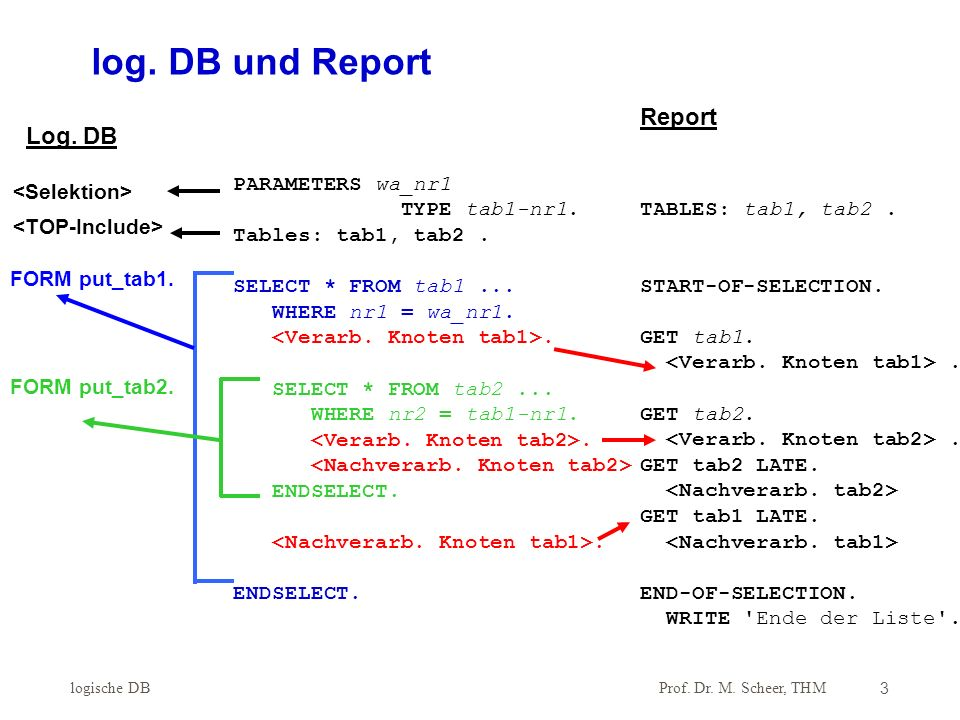 log. DB und Report Report Log. DB PARAMETERS wa_nr1 <Selektion>