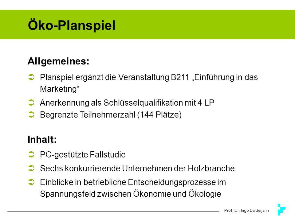 Öko-Planspiel Allgemeines: Inhalt: