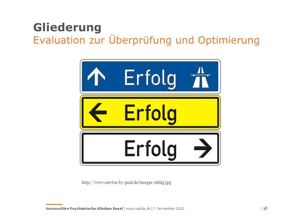 Gliederung Evaluation zur Überprüfung und Optimierung