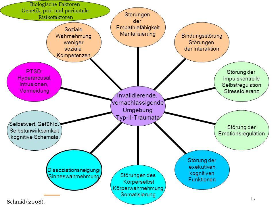 Genetik, prä- und perinatale