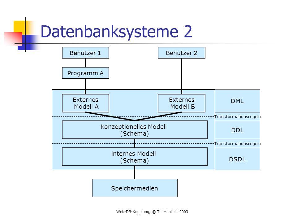 Datenbanksysteme 2 Benutzer 1 Benutzer 2 Programm A Externes Modell A