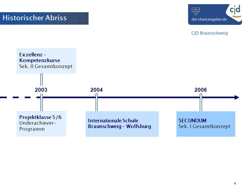 Historischer Abriss 2004 2003 2006 Exzellenz – Kompetenzkurse