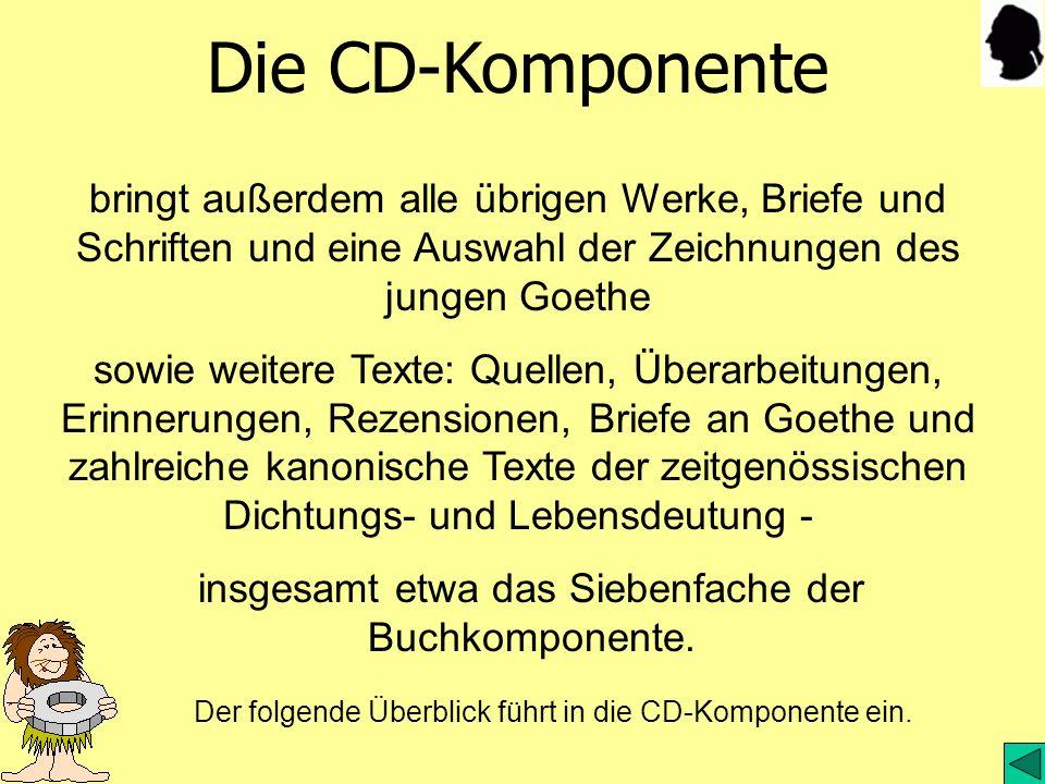 Die CD-Komponente bringt außerdem alle übrigen Werke, Briefe und Schriften und eine Auswahl der Zeichnungen des jungen Goethe.