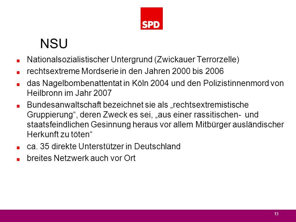 NSU Nationalsozialistischer Untergrund (Zwickauer Terrorzelle)