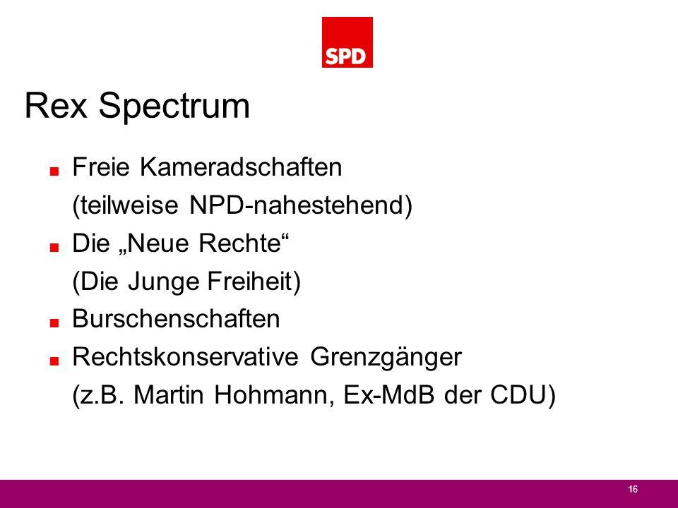 Rex Spectrum Freie Kameradschaften (teilweise NPD-nahestehend)