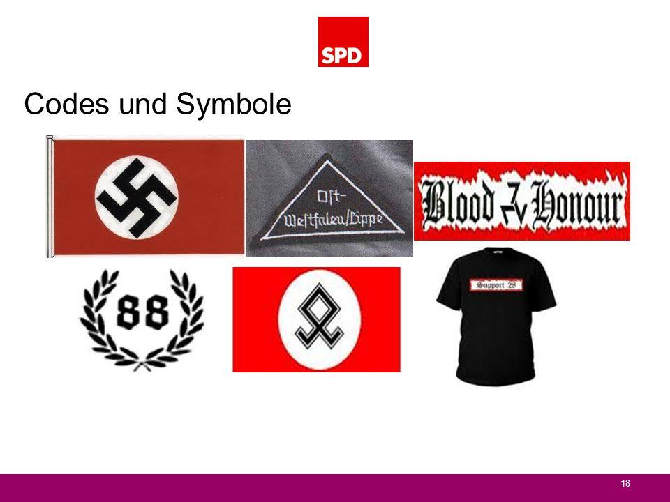 Codes und Symbole
