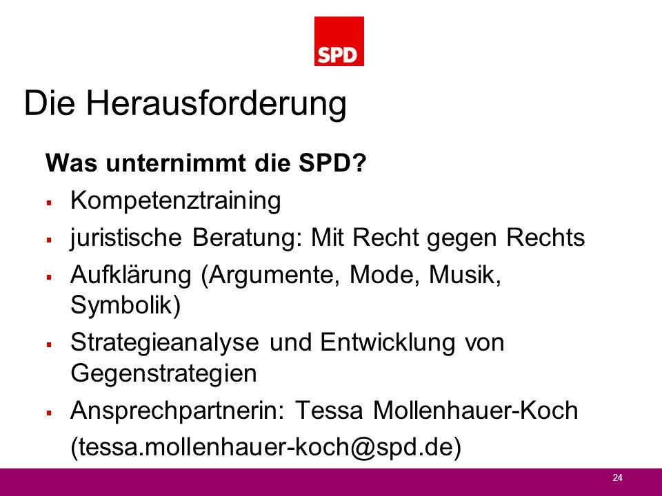 Die Herausforderung Was unternimmt die SPD Kompetenztraining