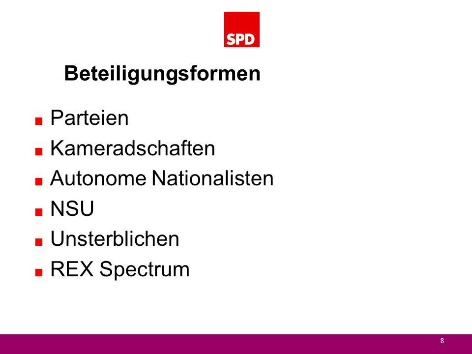 Beteiligungsformen Parteien Kameradschaften Autonome Nationalisten NSU Unsterblichen REX Spectrum