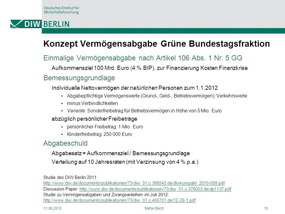 Konzept Vermögensabgabe Grüne Bundestagsfraktion