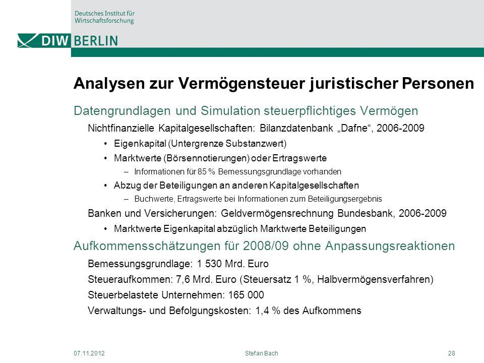 Analysen zur Vermögensteuer juristischer Personen