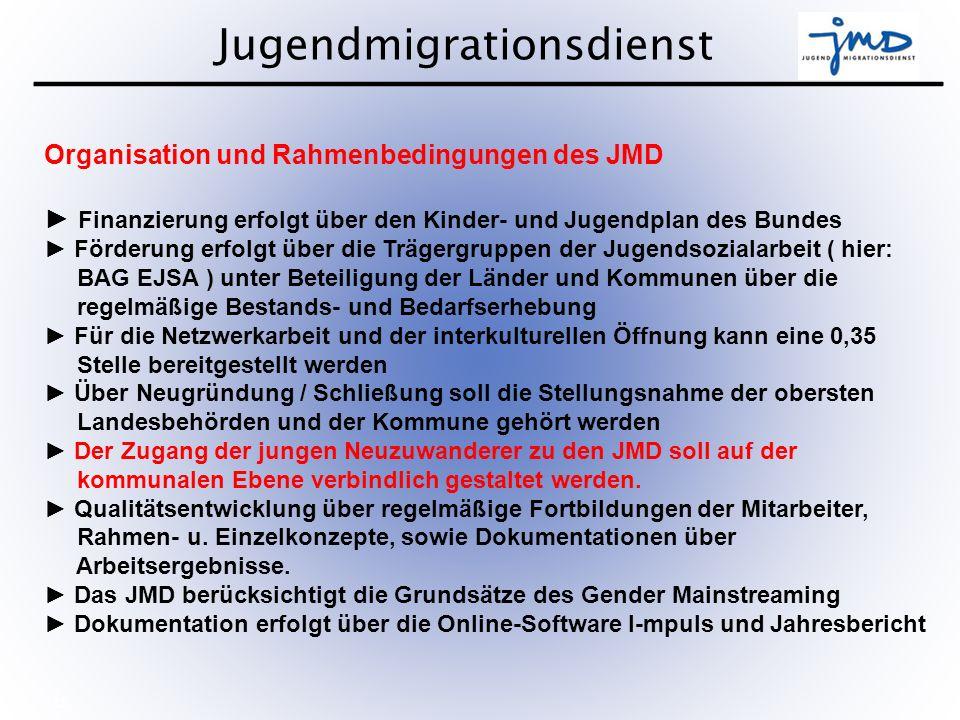 Organisation und Rahmenbedingungen des JMD
