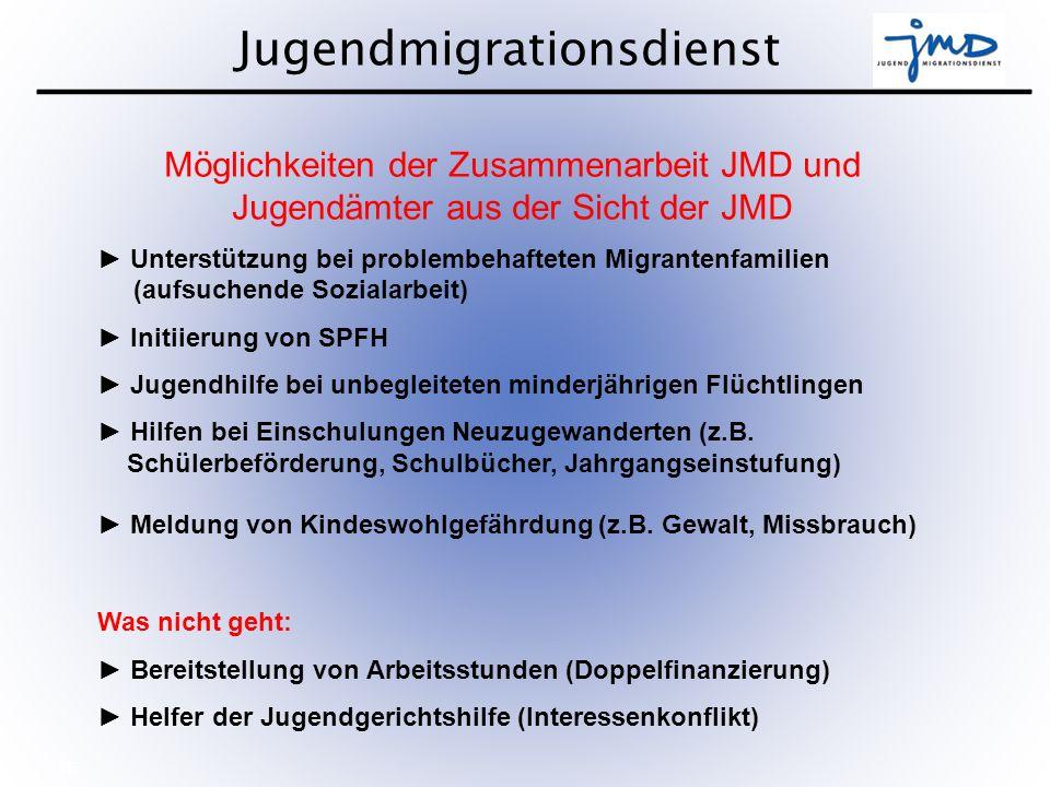 Möglichkeiten der Zusammenarbeit JMD und Jugendämter aus der Sicht der JMD