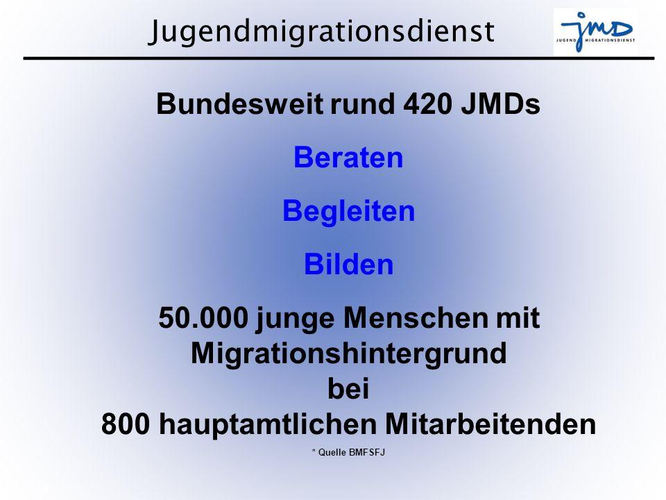 Bundesweit rund 420 JMDs Beraten Begleiten Bilden