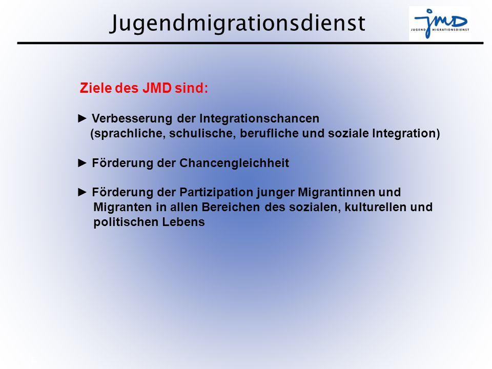 Ziele des JMD sind: ► Verbesserung der Integrationschancen