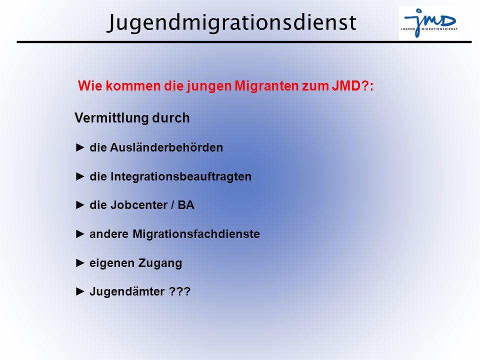Wie kommen die jungen Migranten zum JMD : Vermittlung durch