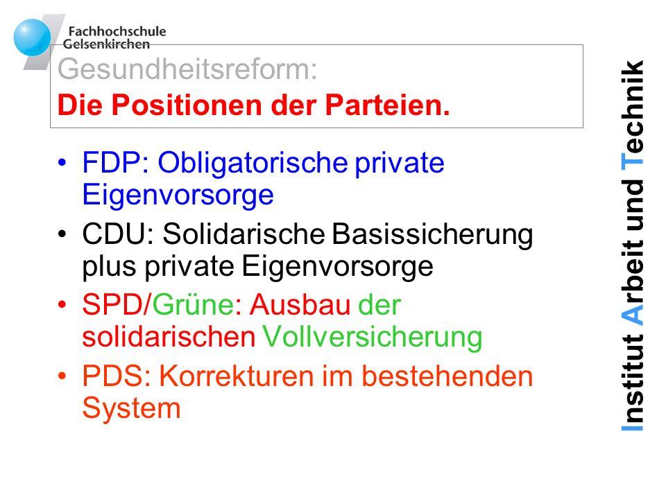 Gesundheitsreform: Die Positionen der Parteien.