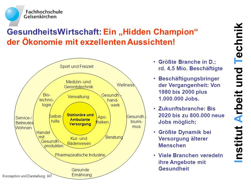 """GesundheitsWirtschaft: Ein """"Hidden Champion der Ökonomie mit exzellenten Aussichten!"""