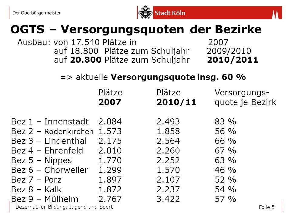 OGTS – Versorgungsquoten der Bezirke