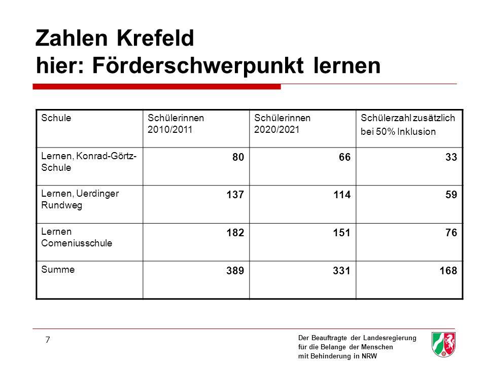 Zahlen Krefeld hier: Förderschwerpunkt lernen