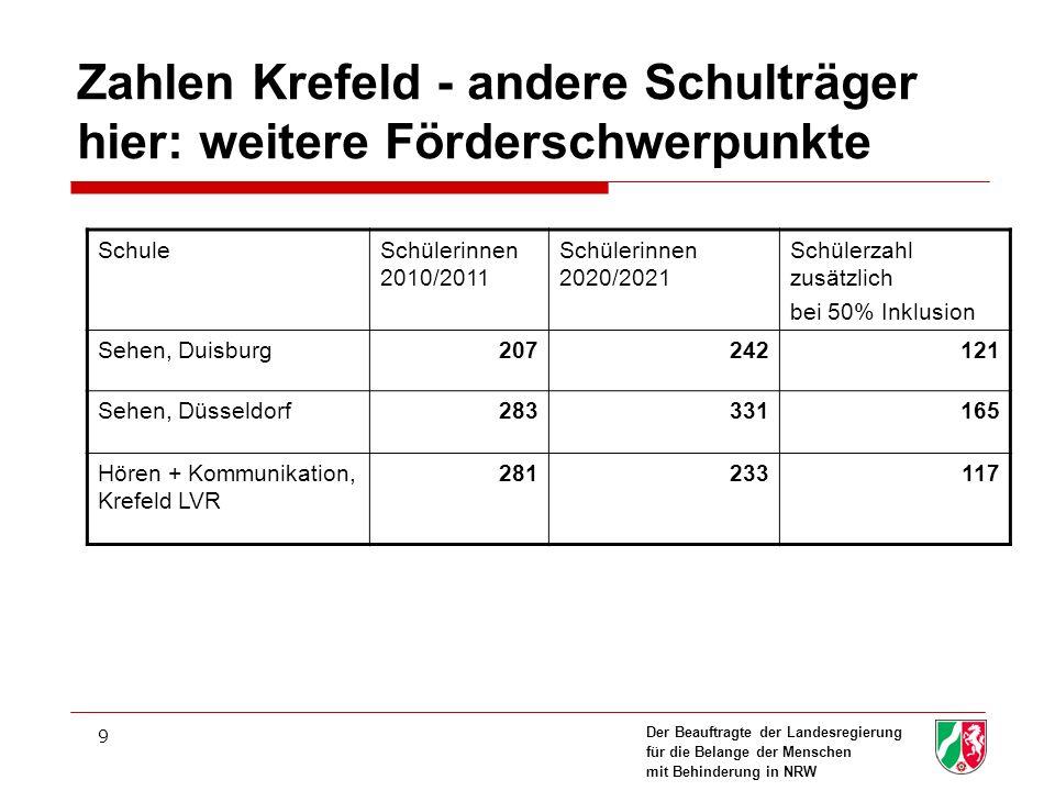Zahlen Krefeld - andere Schulträger hier: weitere Förderschwerpunkte