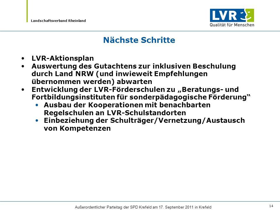 Nächste Schritte LVR-Aktionsplan