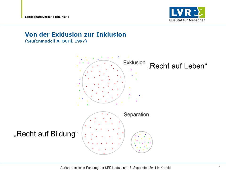 Von der Exklusion zur Inklusion (Stufenmodell A. Bürli, 1997)