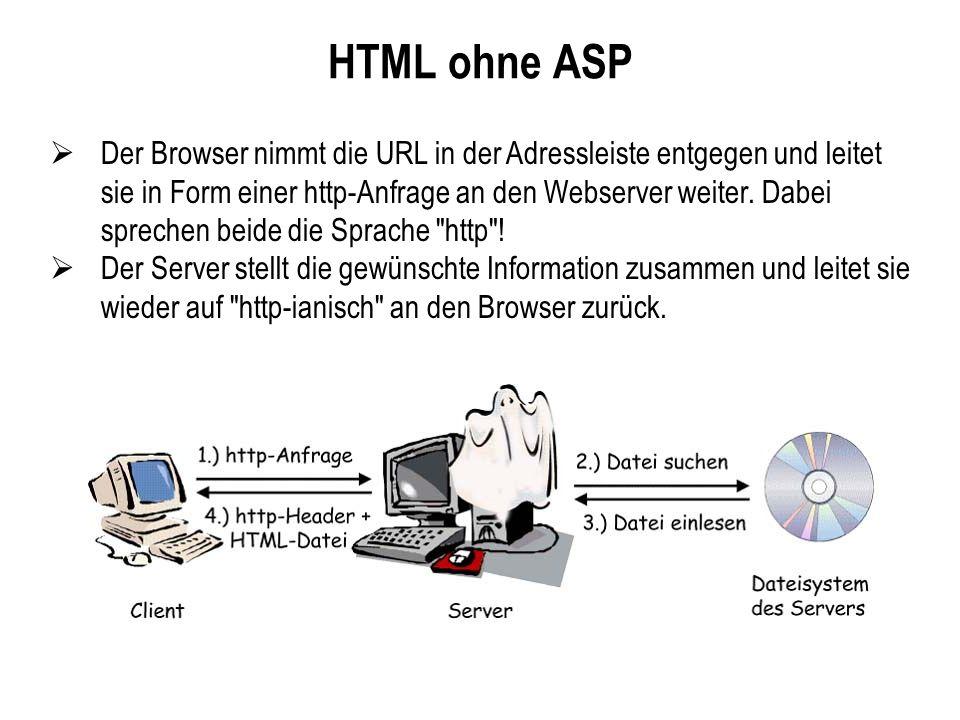 HTML ohne ASP