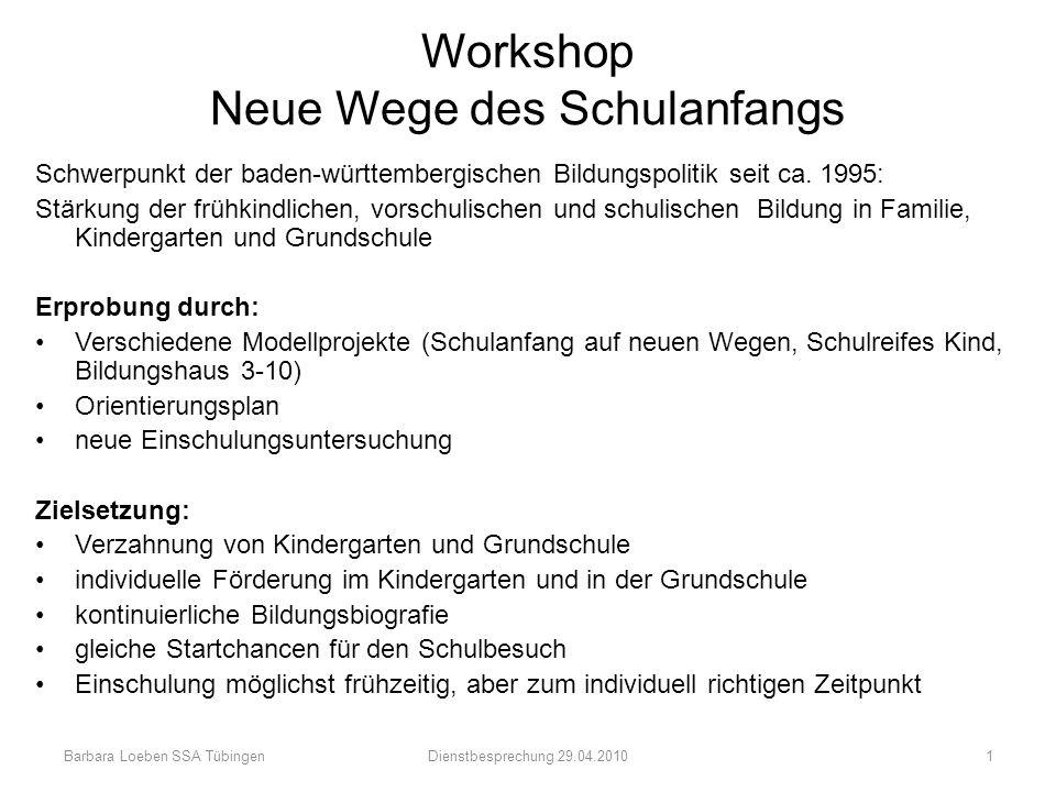 Workshop Neue Wege des Schulanfangs