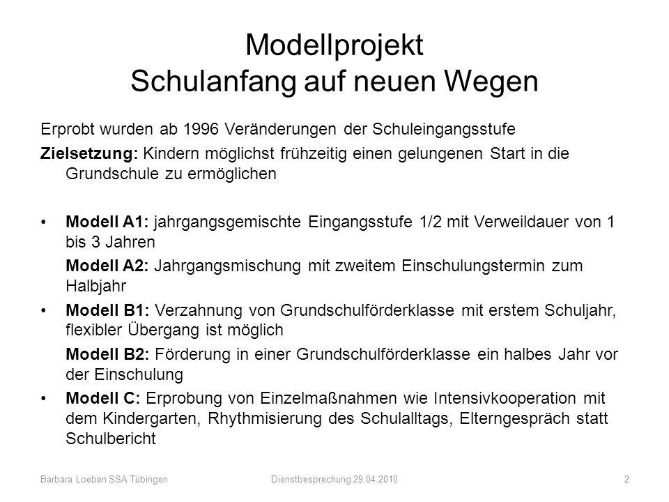 Modellprojekt Schulanfang auf neuen Wegen