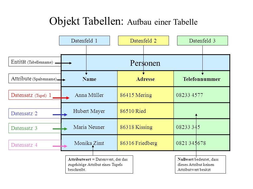 Objekt Tabellen: Aufbau einer Tabelle