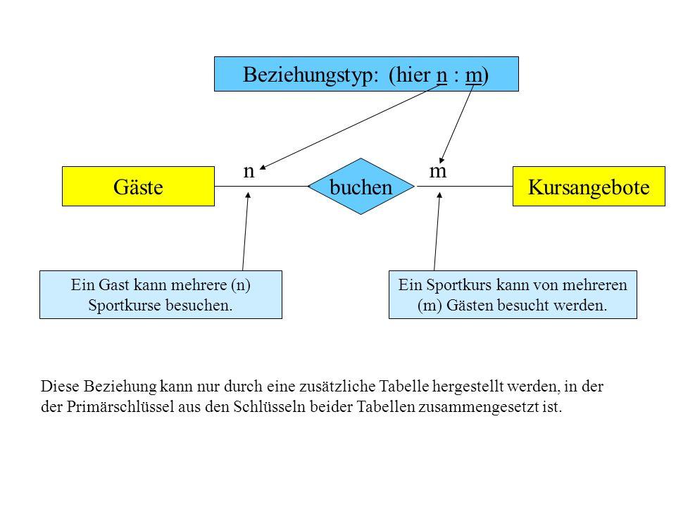 Fein Grammatik Der Praxis Einer Tabelle 6Klasse Ideen - Super Lehrer ...