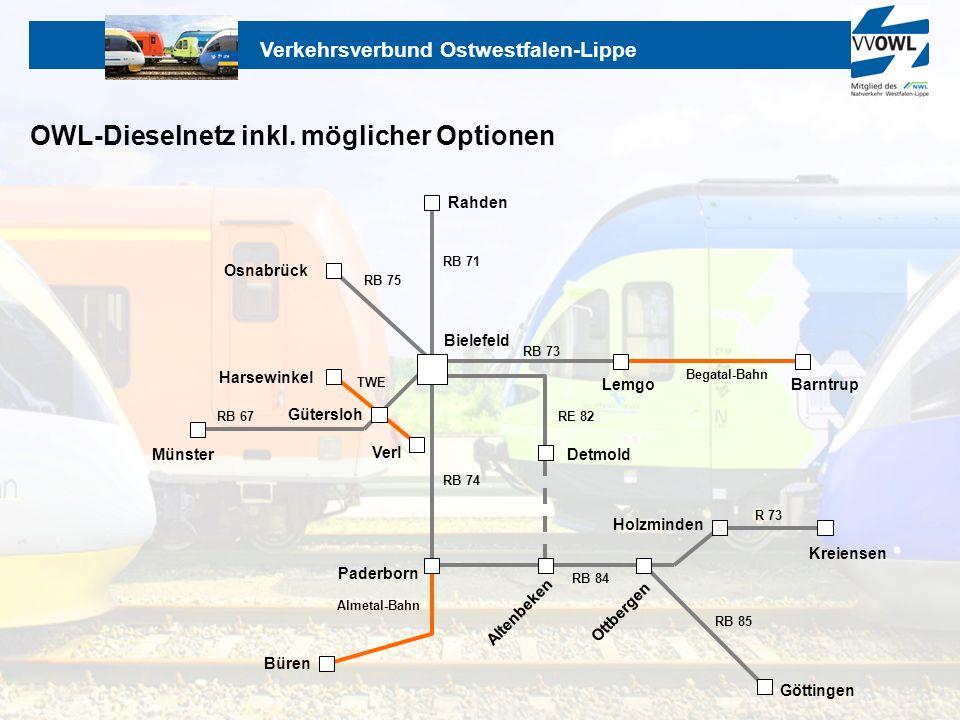 OWL-Dieselnetz inkl. möglicher Optionen