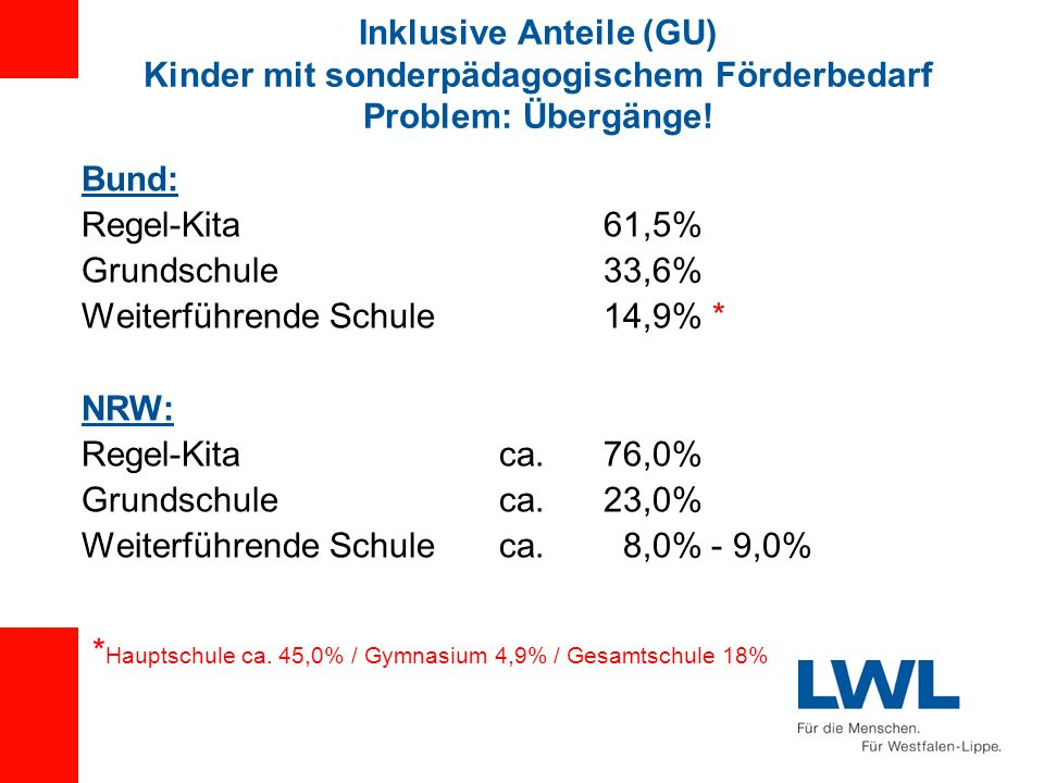 Inklusive Anteile (GU) Kinder mit sonderpädagogischem Förderbedarf Problem: Übergänge!