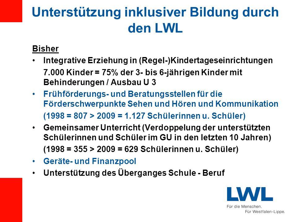 Unterstützung inklusiver Bildung durch den LWL