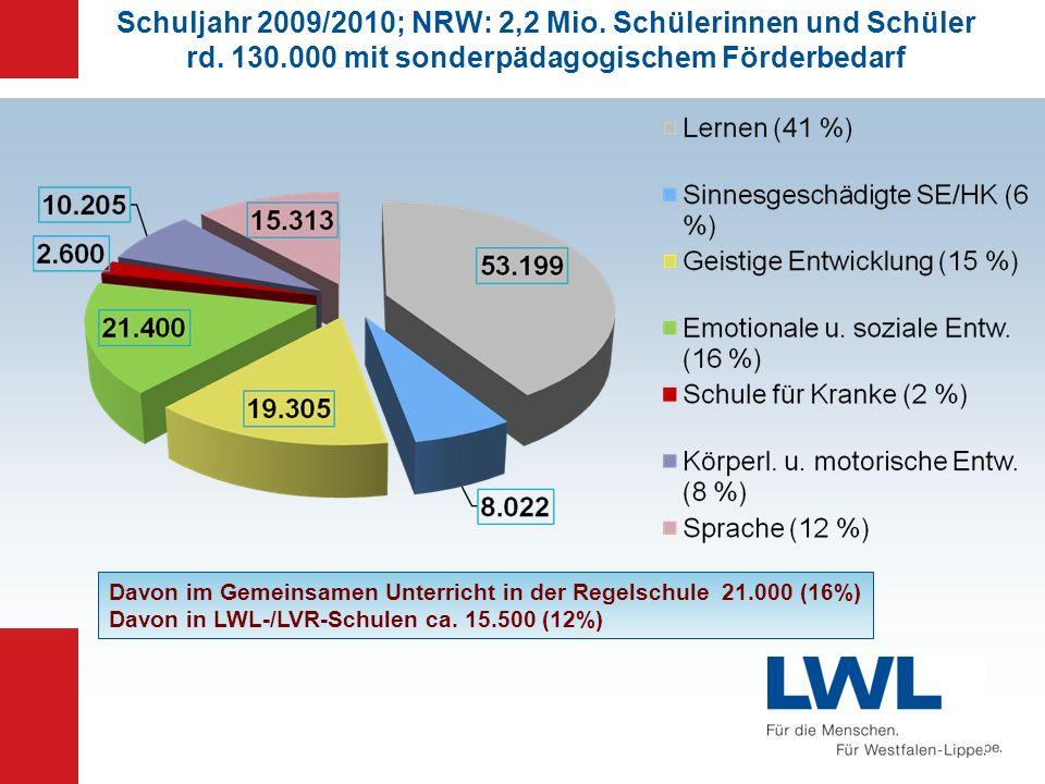 Schuljahr 2009/2010; NRW: 2,2 Mio. Schülerinnen und Schüler rd. 130