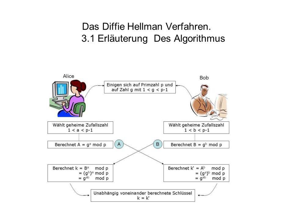 Das Diffie Hellman Verfahren. 3.1 Erläuterung Des Algorithmus