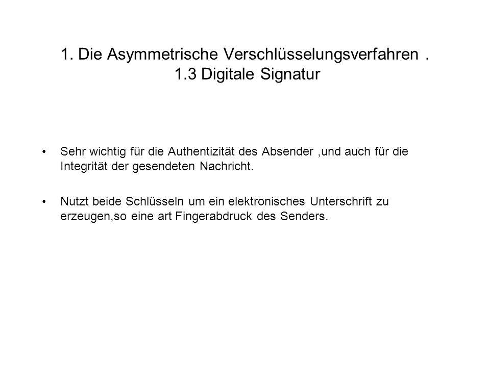 1. Die Asymmetrische Verschlüsselungsverfahren . 1.3 Digitale Signatur
