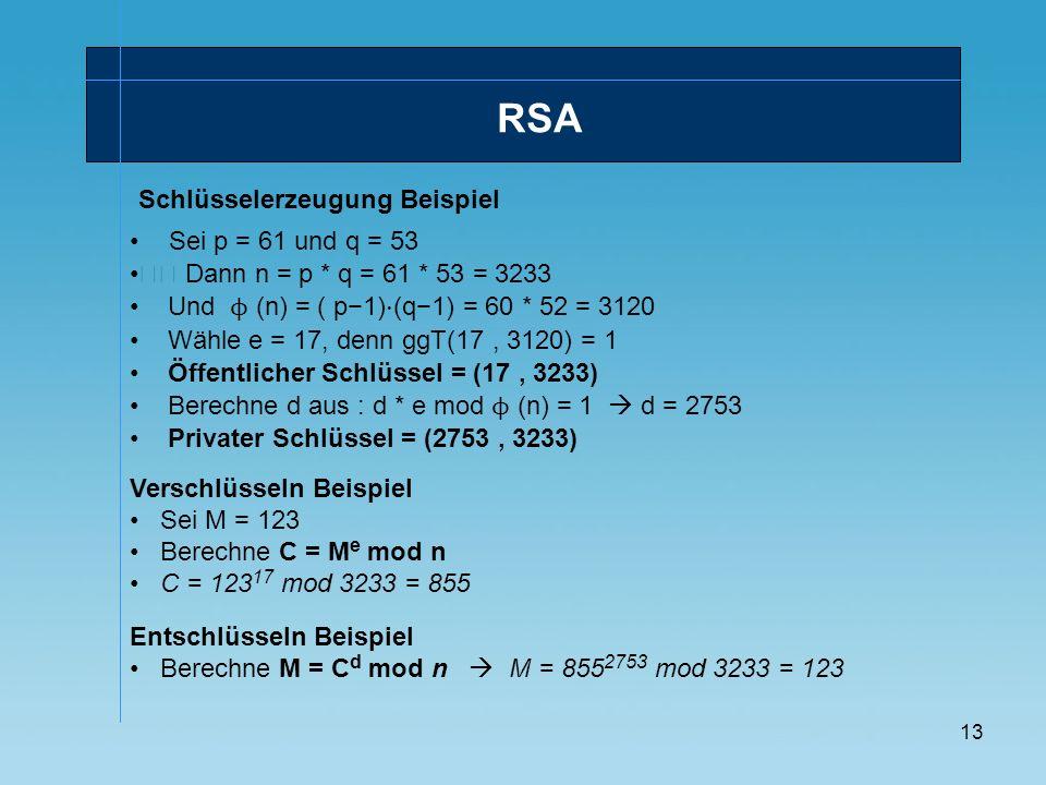 RSA Schlüsselerzeugung Beispiel Sei p = 61 und q = 53