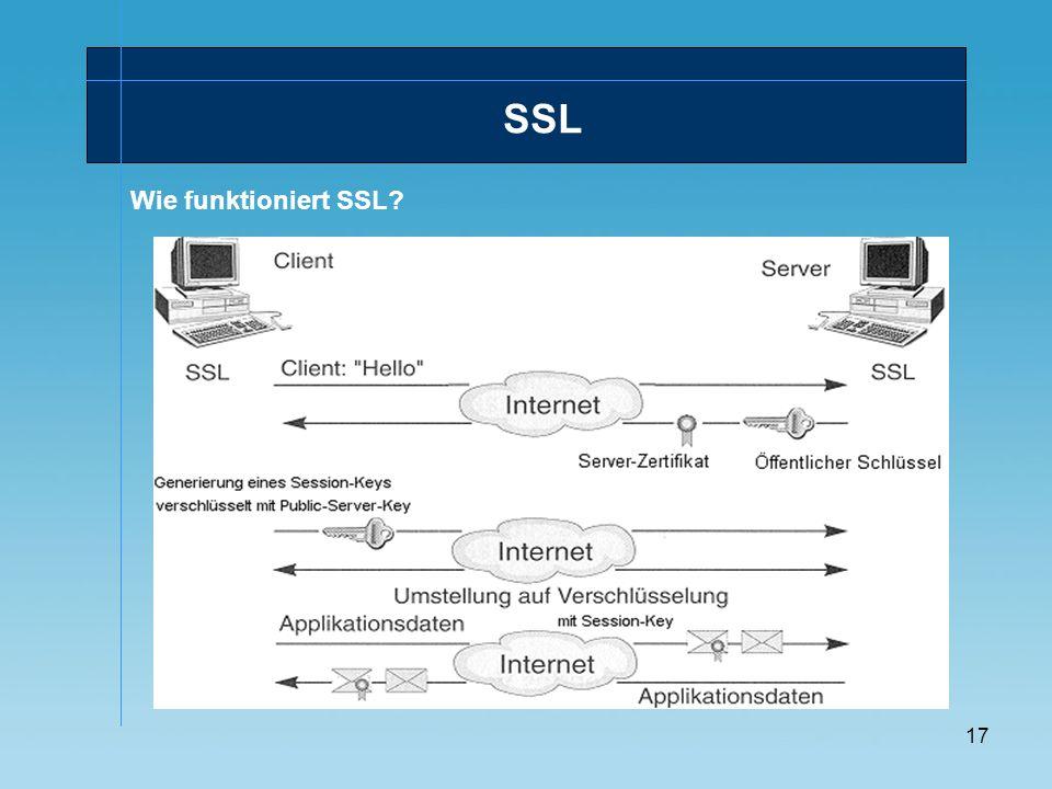 SSL Wie funktioniert SSL