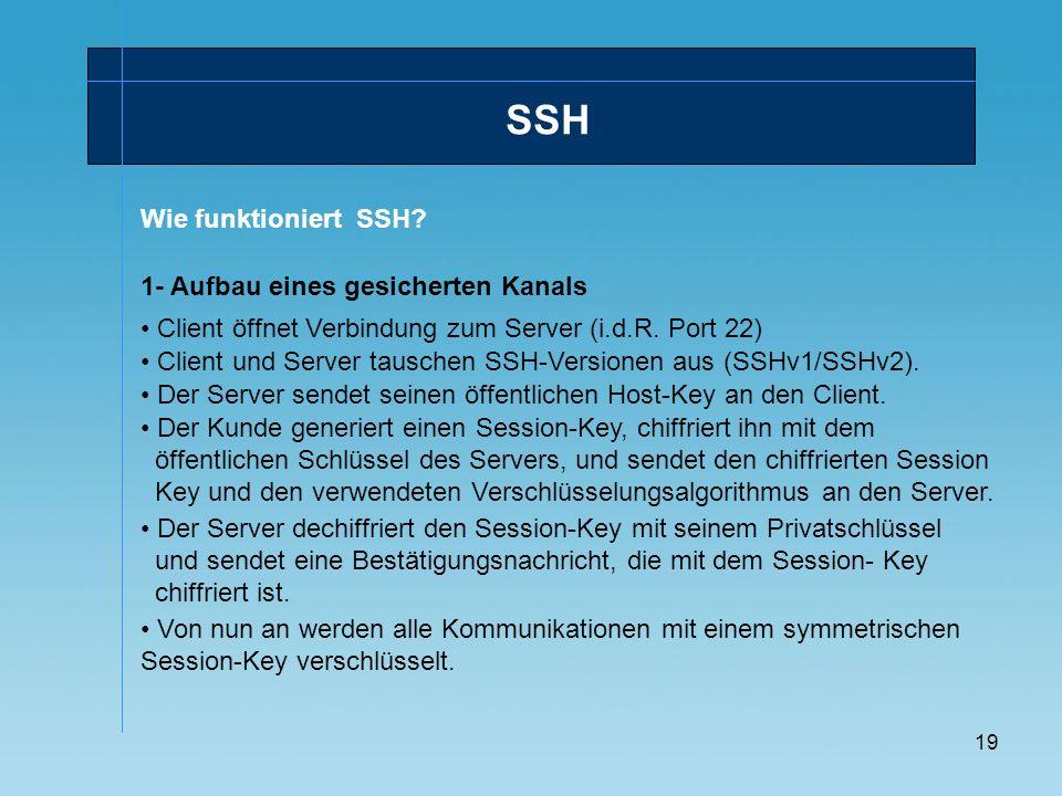 SSH Wie funktioniert SSH 1- Aufbau eines gesicherten Kanals