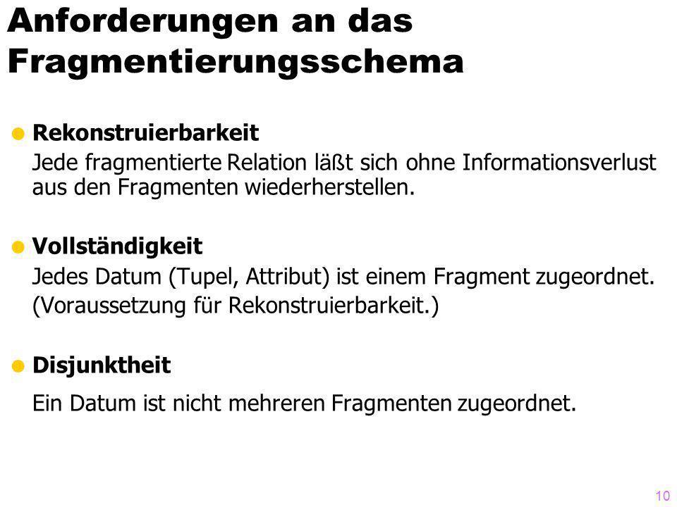 Anforderungen an das Fragmentierungsschema