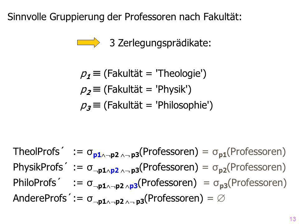 Sinnvolle Gruppierung der Professoren nach Fakultät: