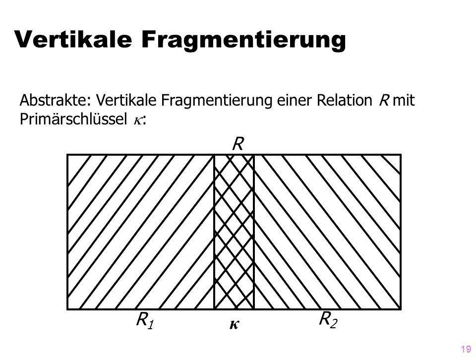 Vertikale Fragmentierung