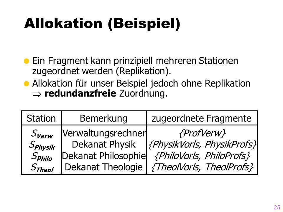 Allokation (Beispiel)