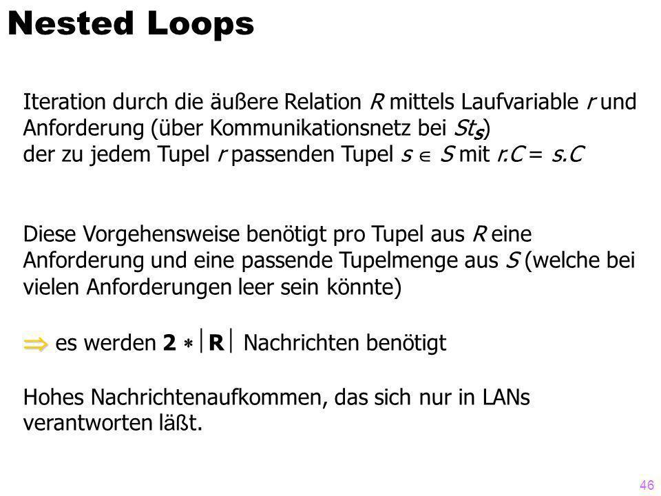 Nested Loops  es werden 2 R Nachrichten benötigt
