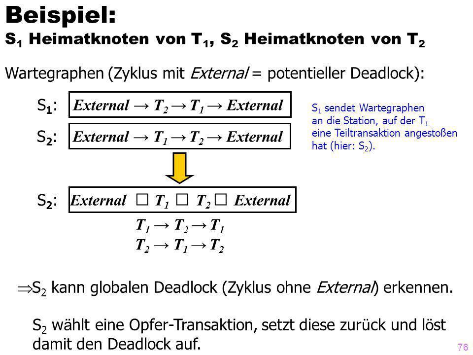 Beispiel: S1 Heimatknoten von T1, S2 Heimatknoten von T2