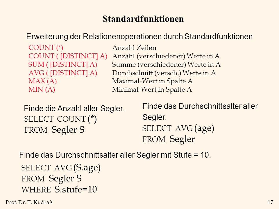Standardfunktionen Erweiterung der Relationenoperationen durch Standardfunktionen. COUNT (*) Anzahl Zeilen.