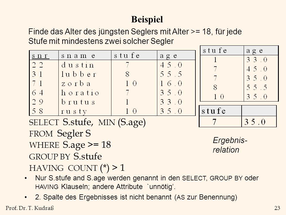 Beispiel Finde das Alter des jüngsten Seglers mit Alter >= 18, für jede Stufe mit mindestens zwei solcher Segler.