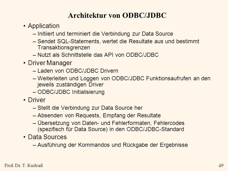 Architektur von ODBC/JDBC